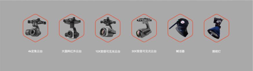 【CES 2019】GDU 推圖傳 10 公里工用無人機 UVify 誕 16 摩打競賽機