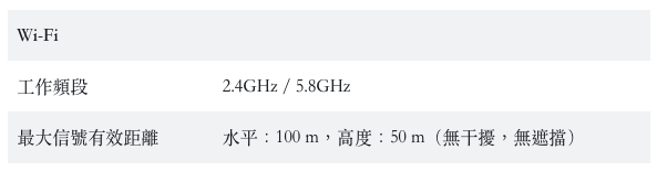 網傳 DJI Mavic Mini 詳細規格:僅重 245 克 可拍 4K 影片