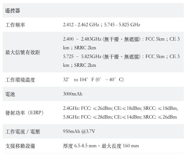 外媒:DJI Mavic Mini 今月底面世 明年初還有 Mavic 3