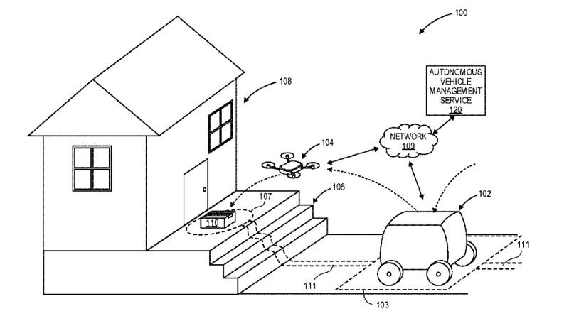 無人機結合自動車送貨  亞馬遜新專利曝光