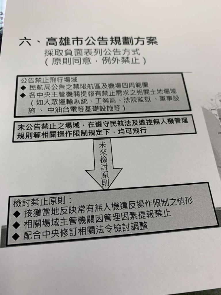 空域圖資風波形勢扭轉 台南高雄擬採負面表列規劃