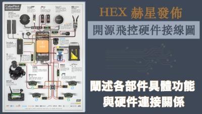 飛友福音! 無人機硬件開發商 Hex 發佈多旋翼開源飛控硬件接線圖