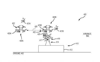 迪士尼新專利曝光:用無人機來製作創意表演元素之空中表演系統